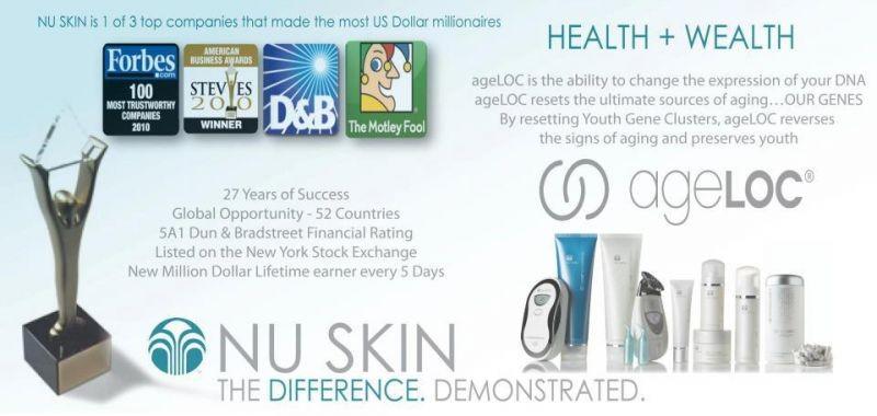 Nu Skin health + wealth